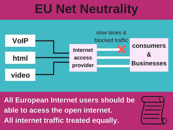 EU net neutrality infographic