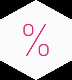 % Markup